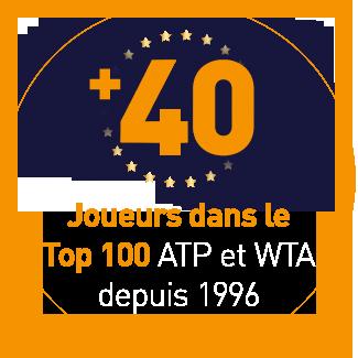 stat-joueurs-top-100