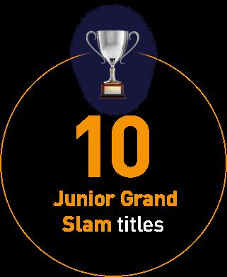 Junior-Grand-Slam