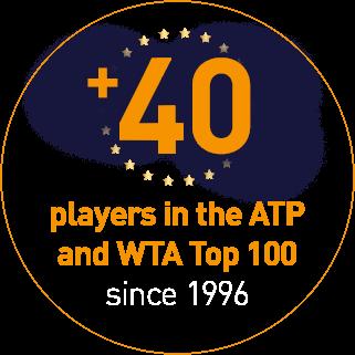 ATP-WTA-Players-Top-100