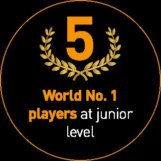 no1-players