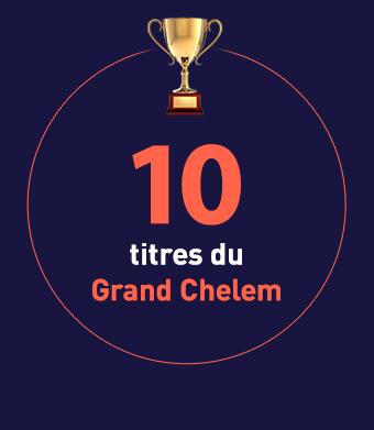 10 grands chelem